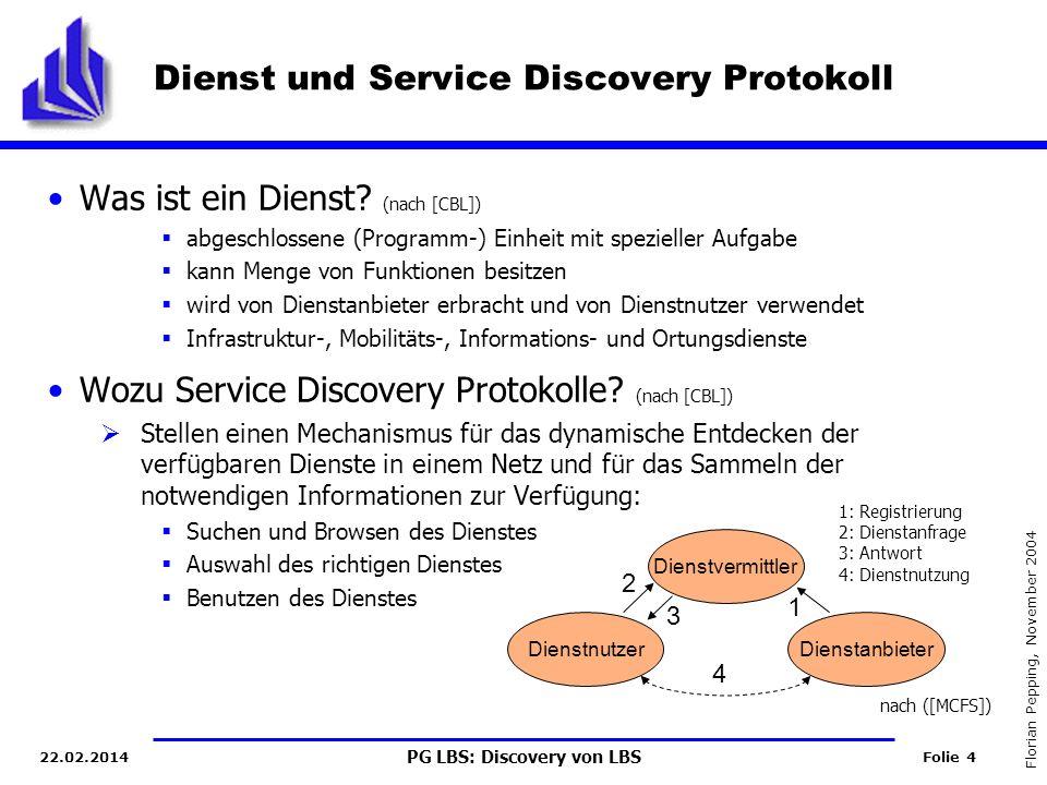 Dienst und Service Discovery Protokoll