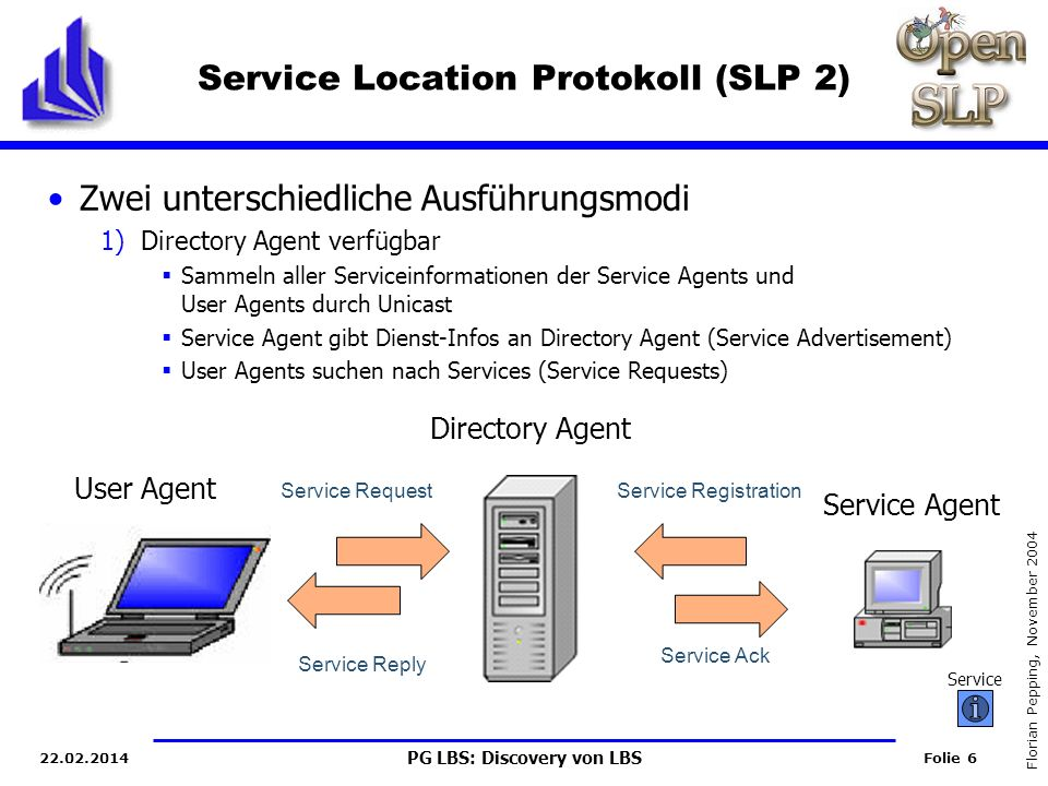 Service Location Protokoll (SLP 2)
