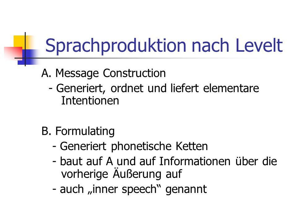 Sprachproduktion nach Levelt