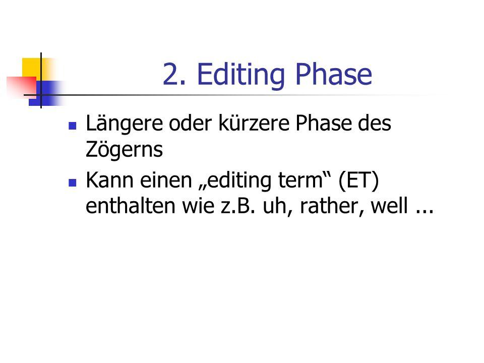 2. Editing Phase Längere oder kürzere Phase des Zögerns