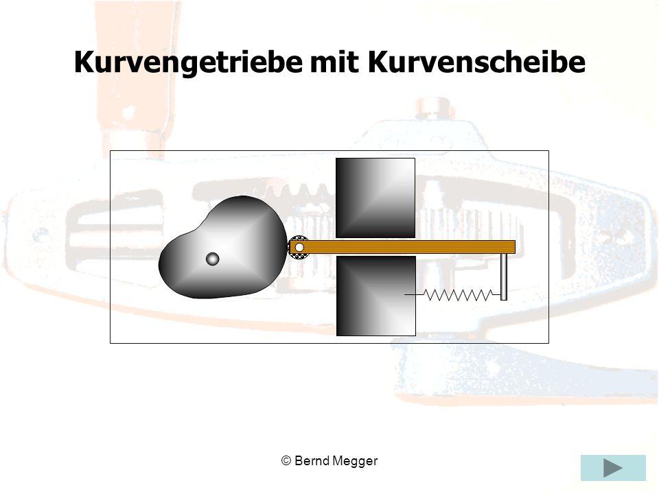 Kurvengetriebe mit Kurvenscheibe