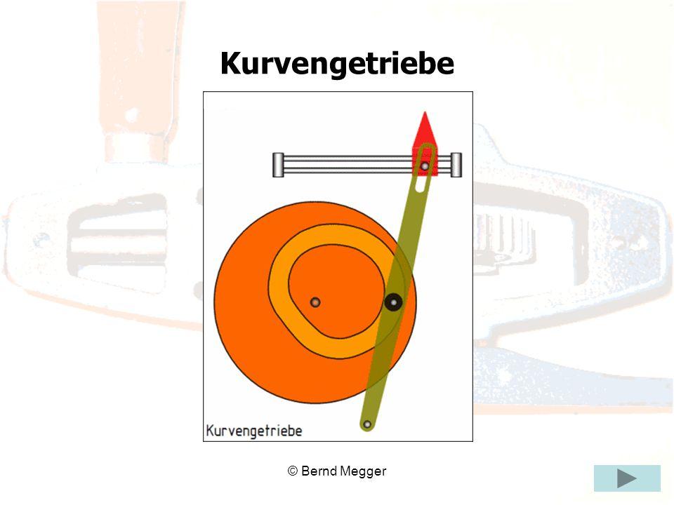 Kurvengetriebe © Bernd Megger