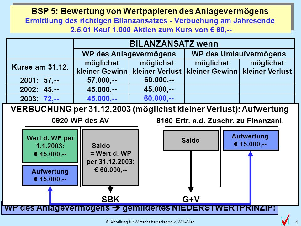 BSP 5: Bewertung von Wertpapieren des Anlagevermögens