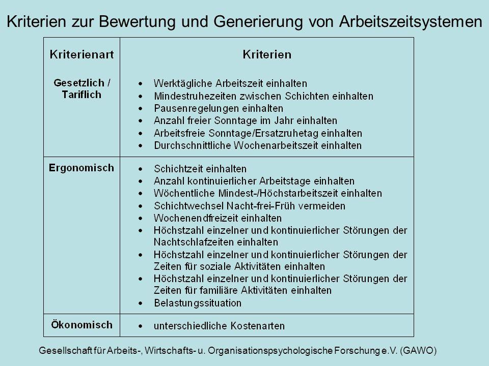 Kriterien zur Bewertung und Generierung von Arbeitszeitsystemen