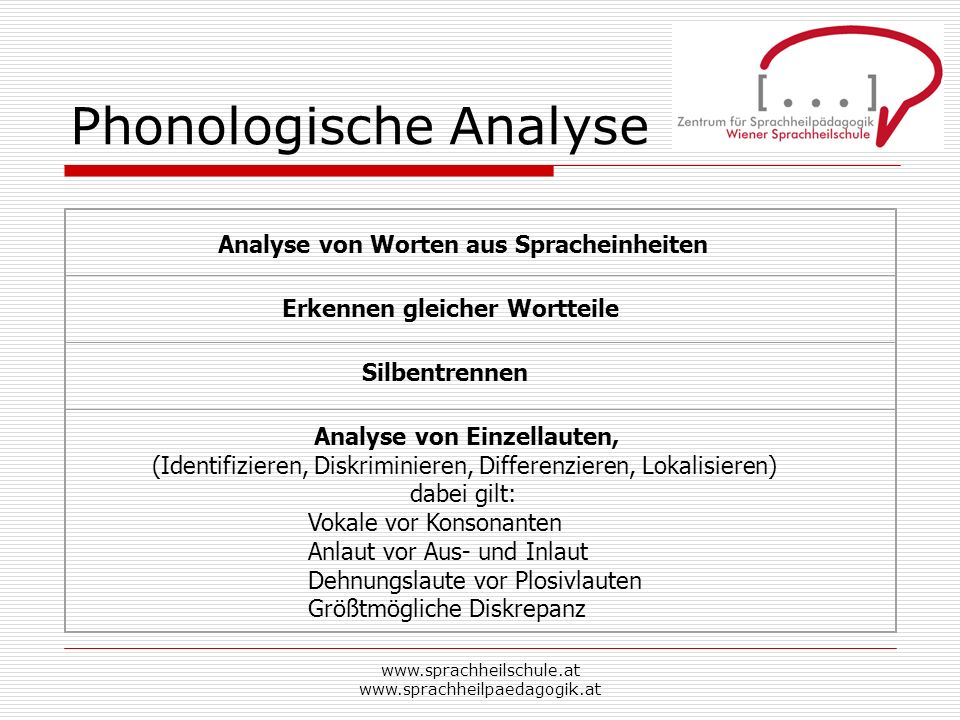 Phonologische Analyse