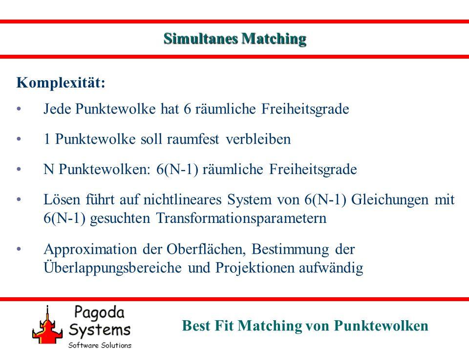 Simultanes Matching Komplexität: Jede Punktewolke hat 6 räumliche Freiheitsgrade. 1 Punktewolke soll raumfest verbleiben.