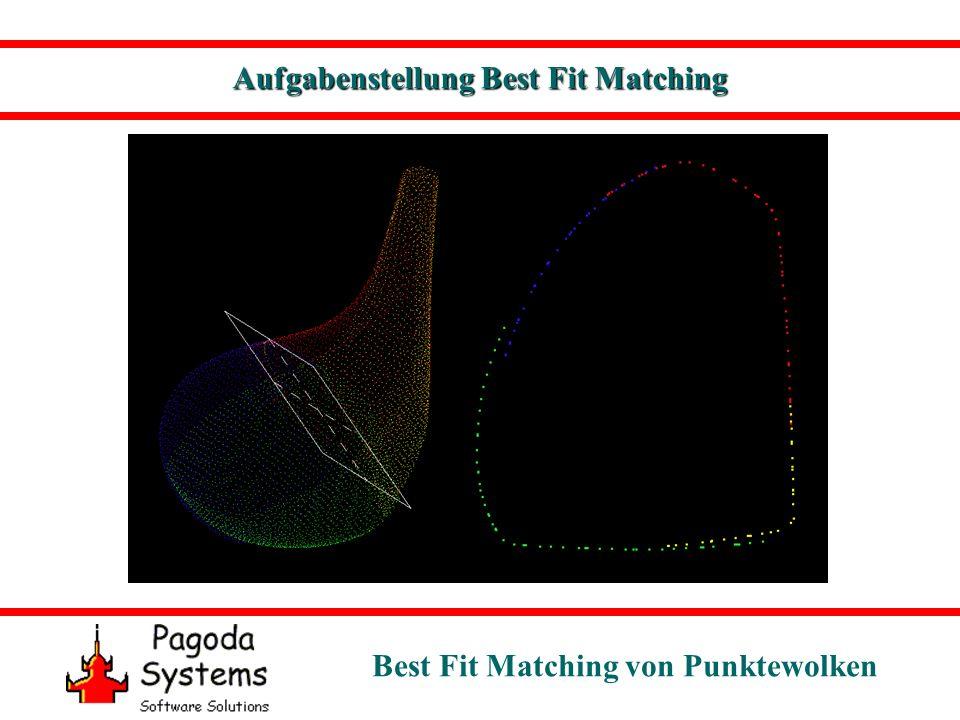 Aufgabenstellung Best Fit Matching