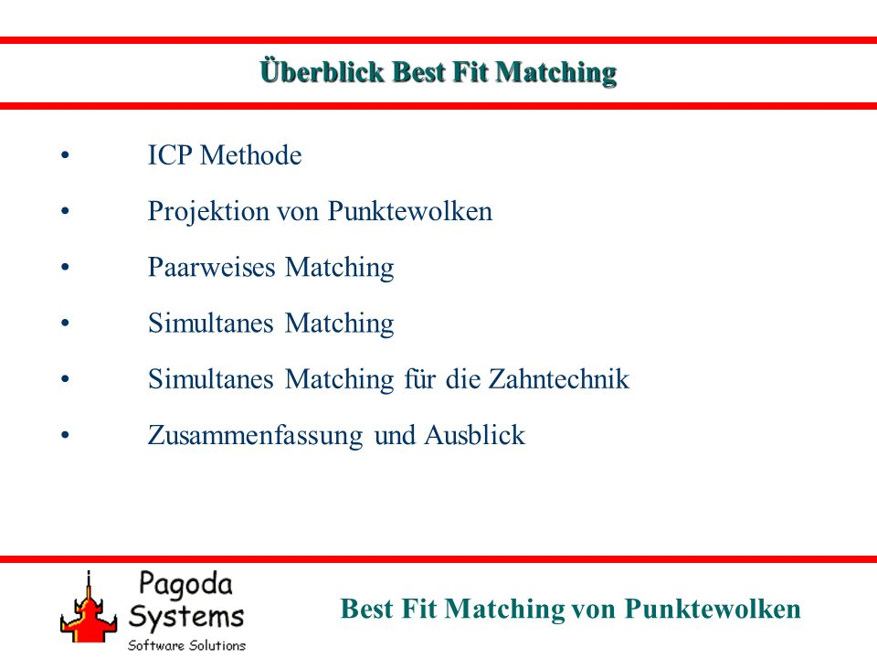 Überblick Best Fit Matching