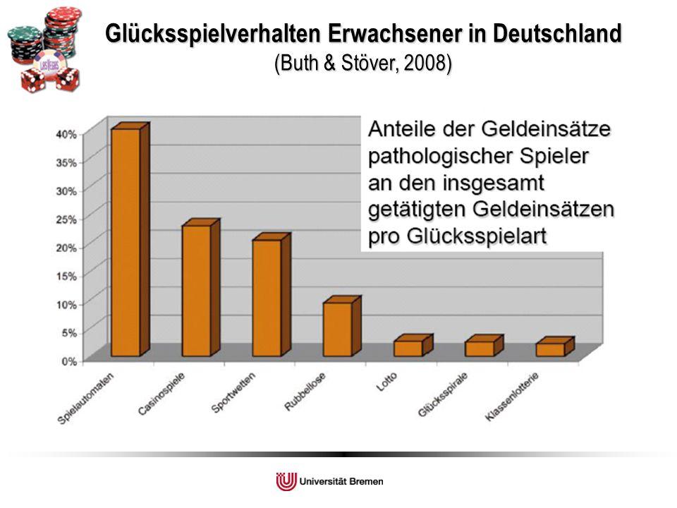 Glücksspielverhalten Erwachsener in Deutschland