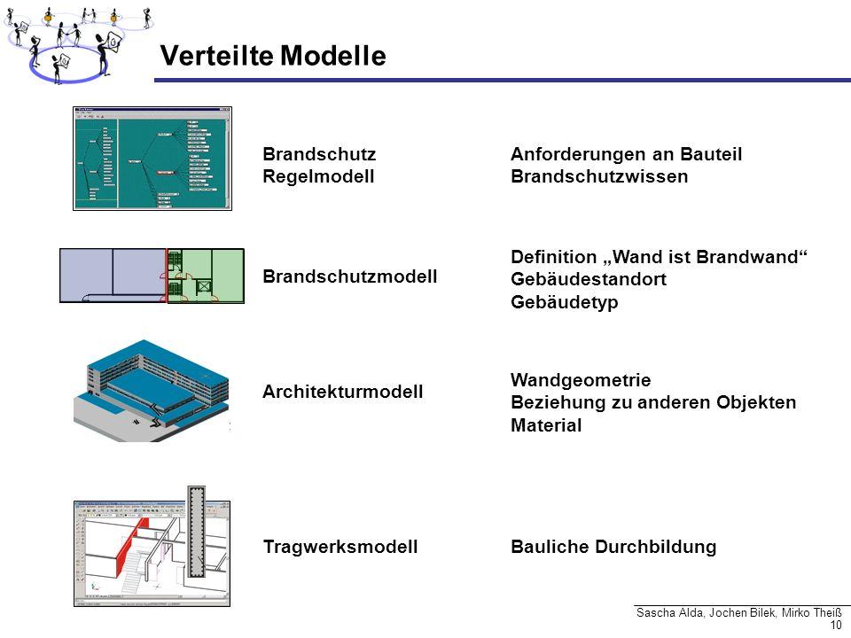 Verteilte Modelle Brandschutz Regelmodell