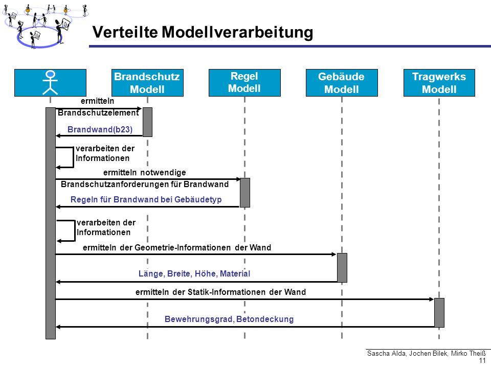 Verteilte Modellverarbeitung