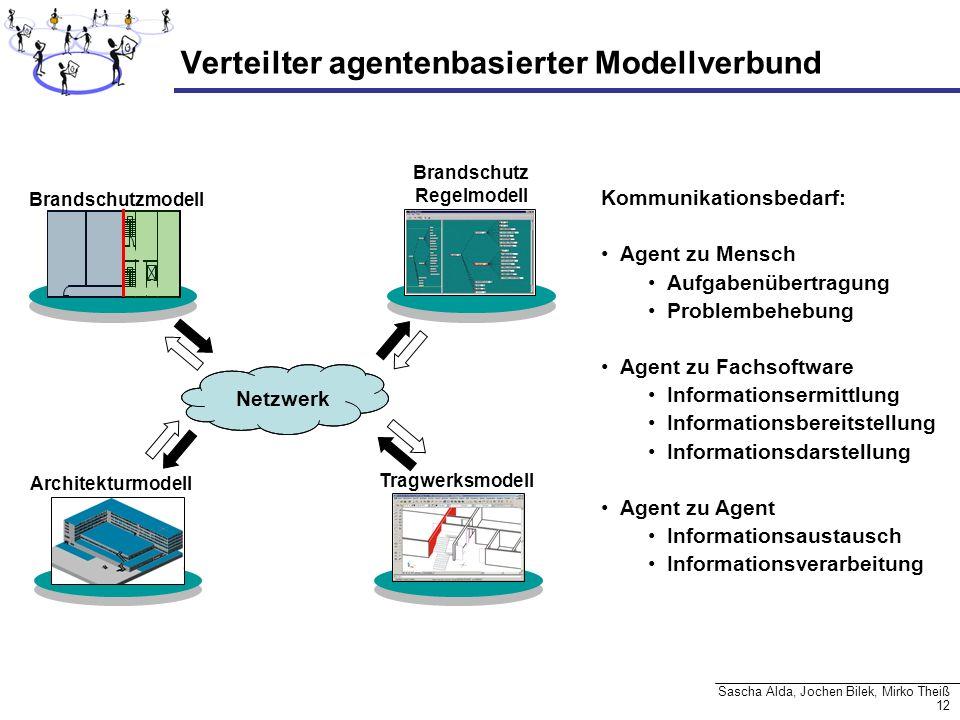 Verteilter agentenbasierter Modellverbund