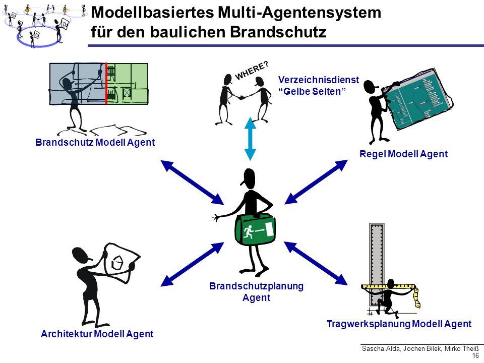 Modellbasiertes Multi-Agentensystem für den baulichen Brandschutz