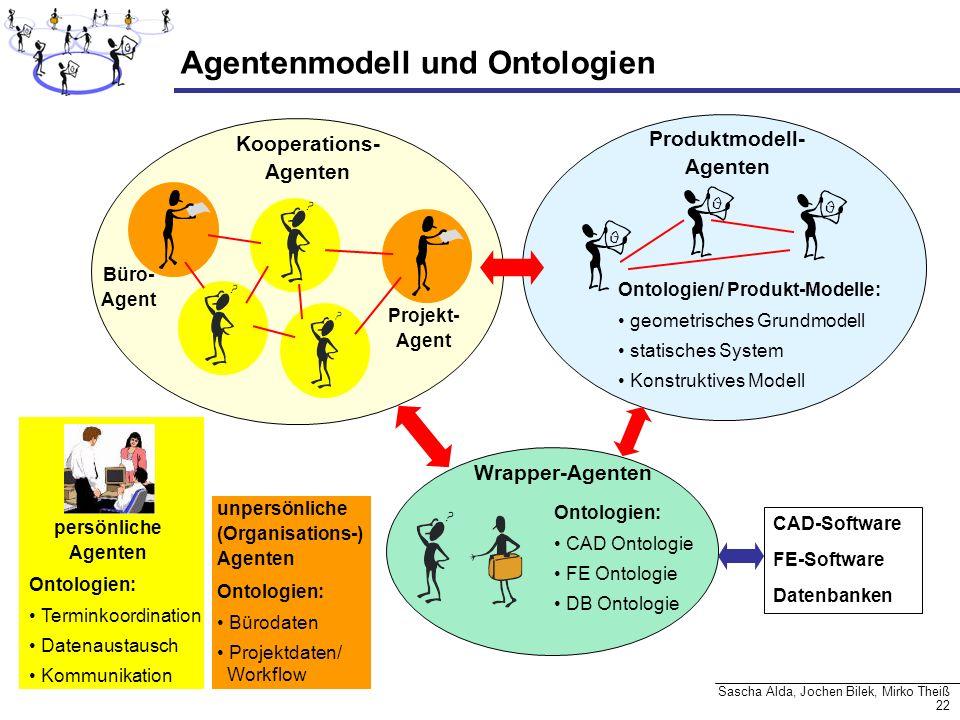 Agentenmodell und Ontologien