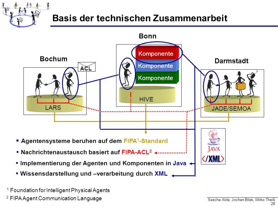 Basis der technischen Zusammenarbeit