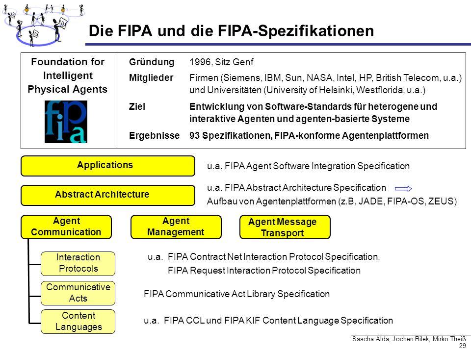 Die FIPA und die FIPA-Spezifikationen