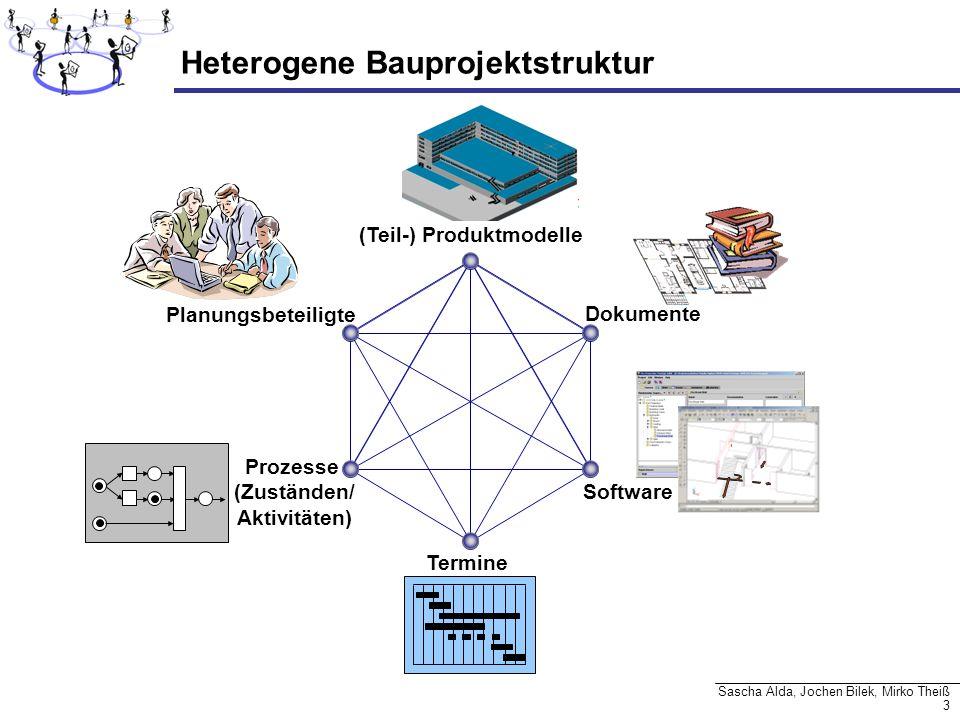 Heterogene Bauprojektstruktur