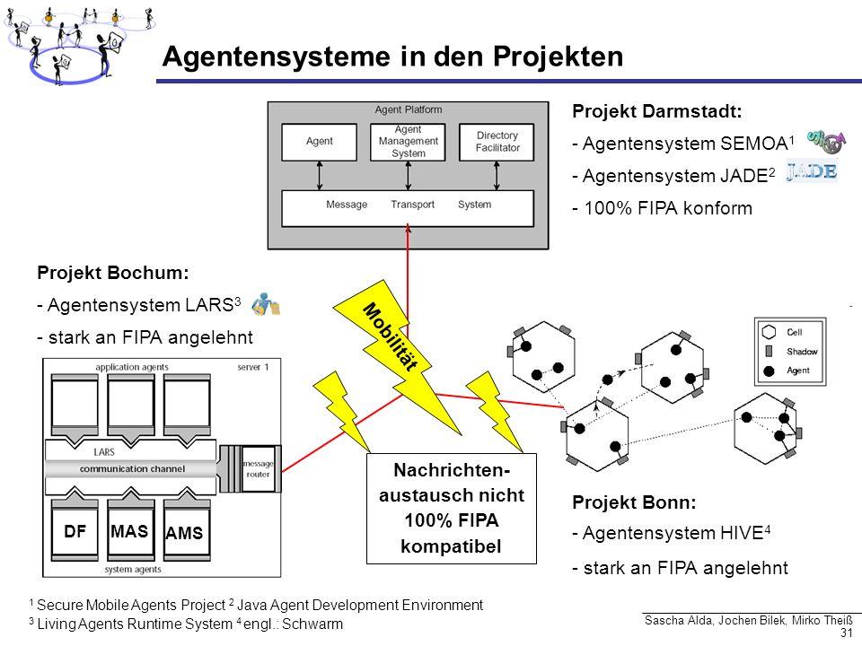 Agentensysteme in den Projekten