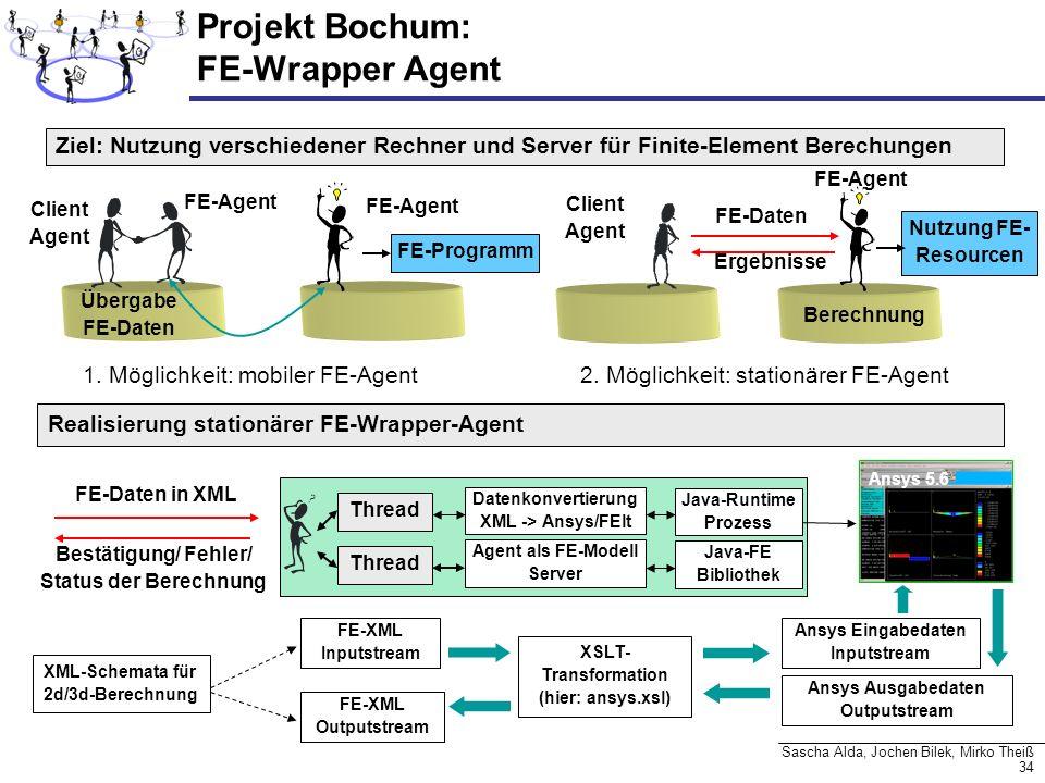 Projekt Bochum: FE-Wrapper Agent