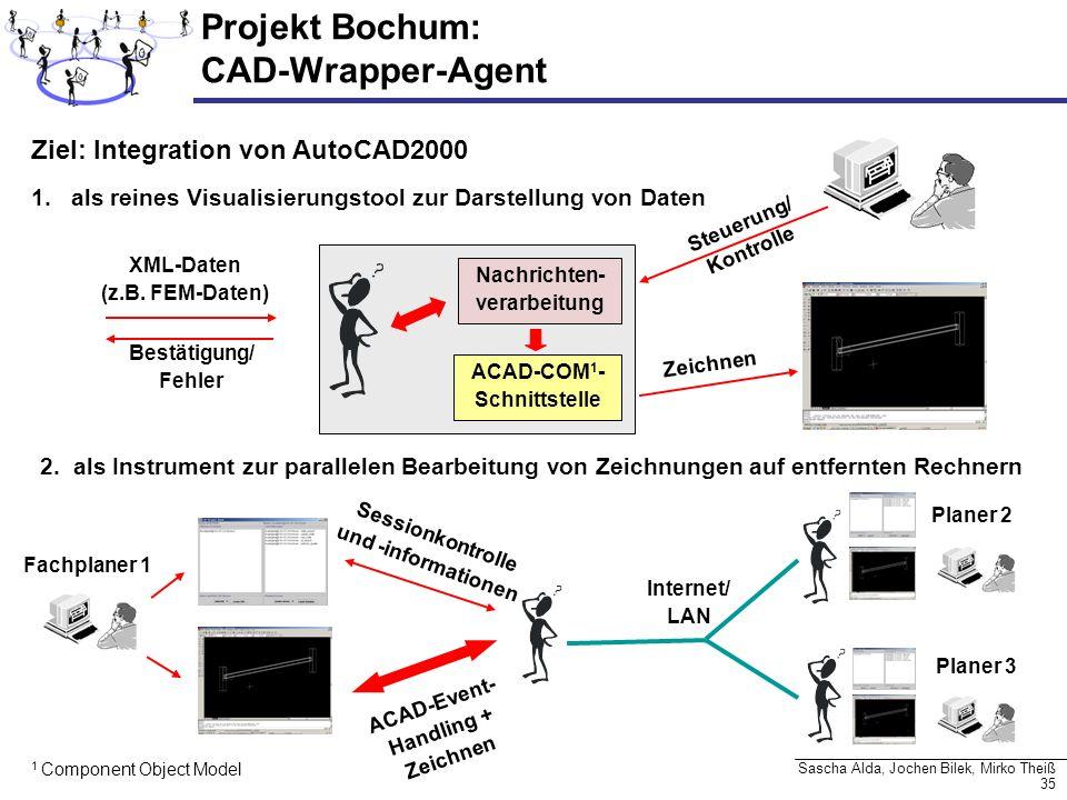 Projekt Bochum: CAD-Wrapper-Agent