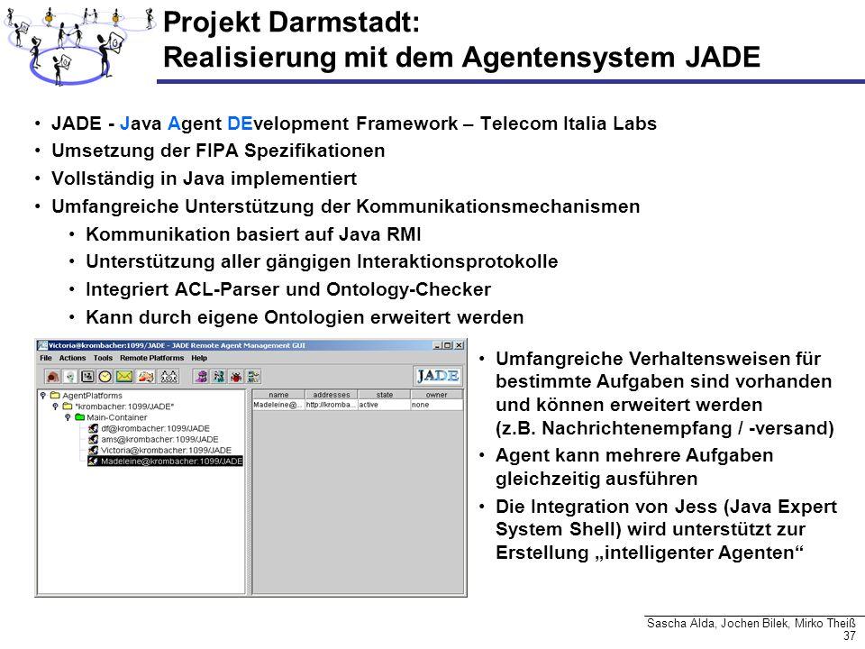 Projekt Darmstadt: Realisierung mit dem Agentensystem JADE