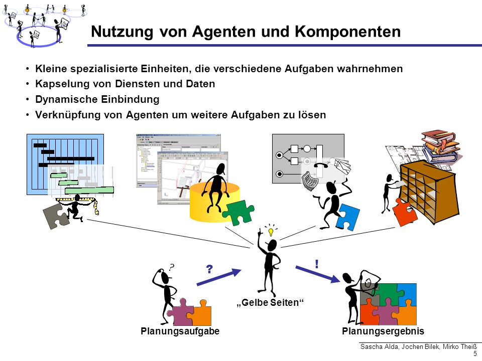 Nutzung von Agenten und Komponenten