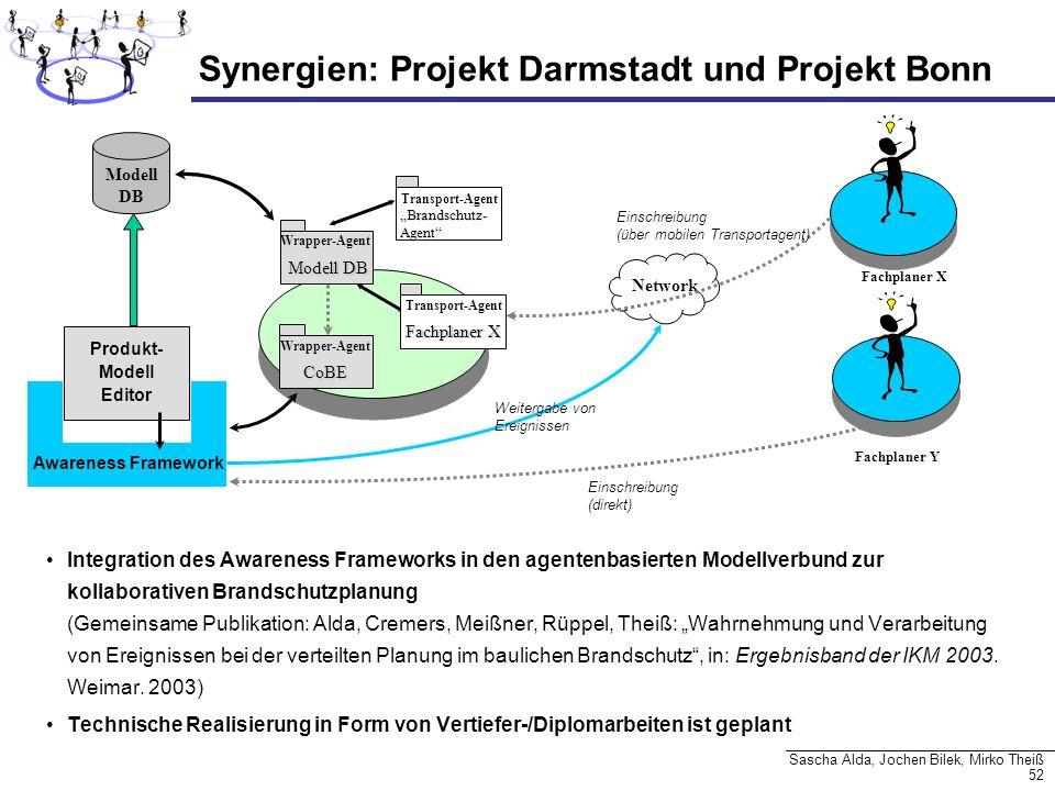 Synergien: Projekt Darmstadt und Projekt Bonn