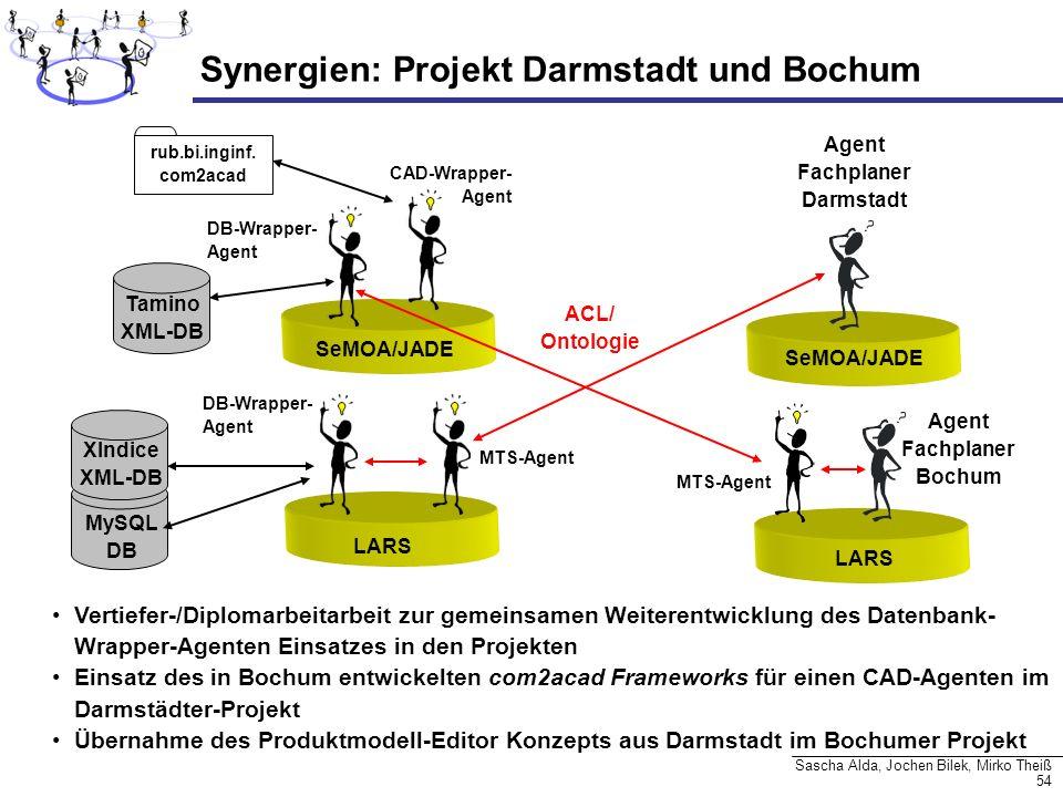 Agent Fachplaner Darmstadt Agent Fachplaner Bochum
