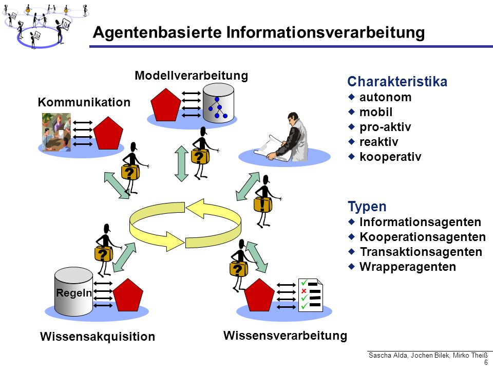 Agentenbasierte Informationsverarbeitung