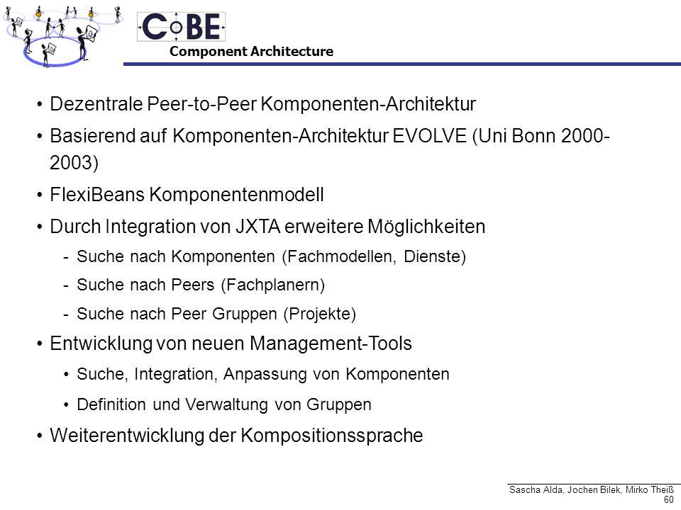 Dezentrale Peer-to-Peer Komponenten-Architektur