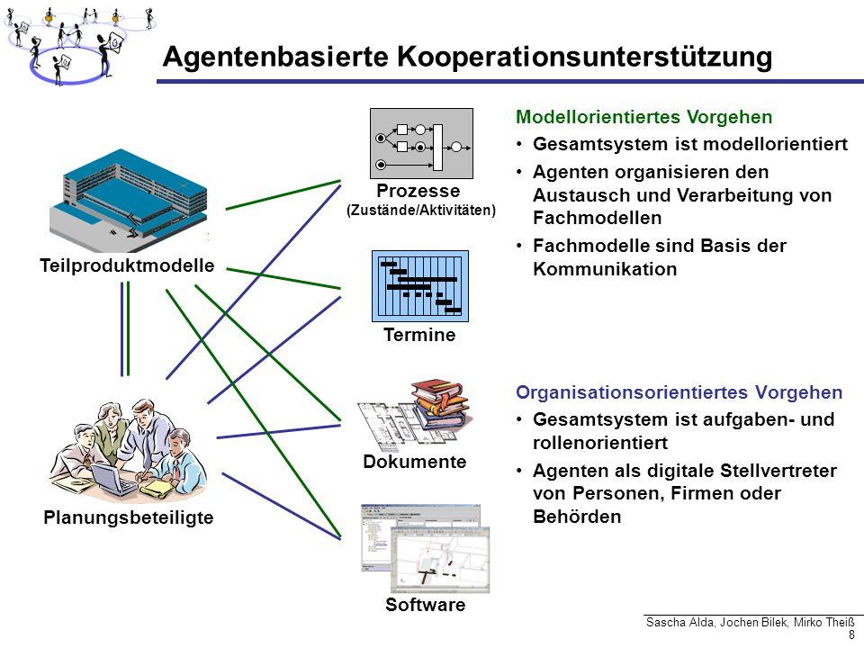 Agentenbasierte Kooperationsunterstützung