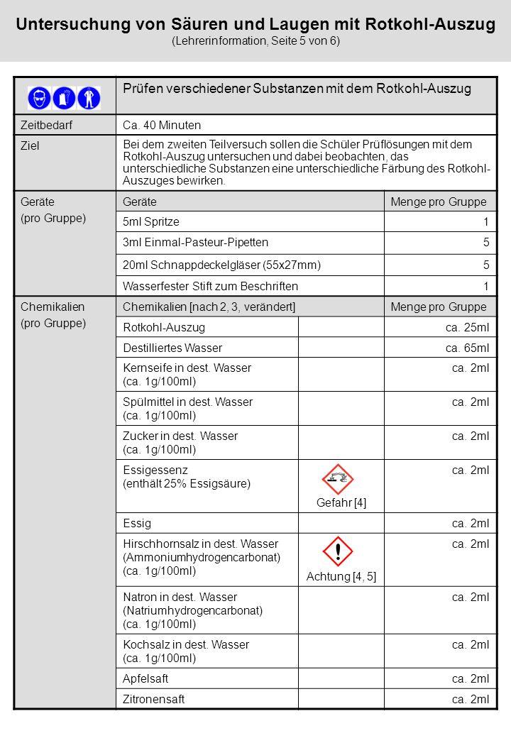 Untersuchung von Säuren und Laugen mit Rotkohl-Auszug (Lehrerinformation, Seite 5 von 6)
