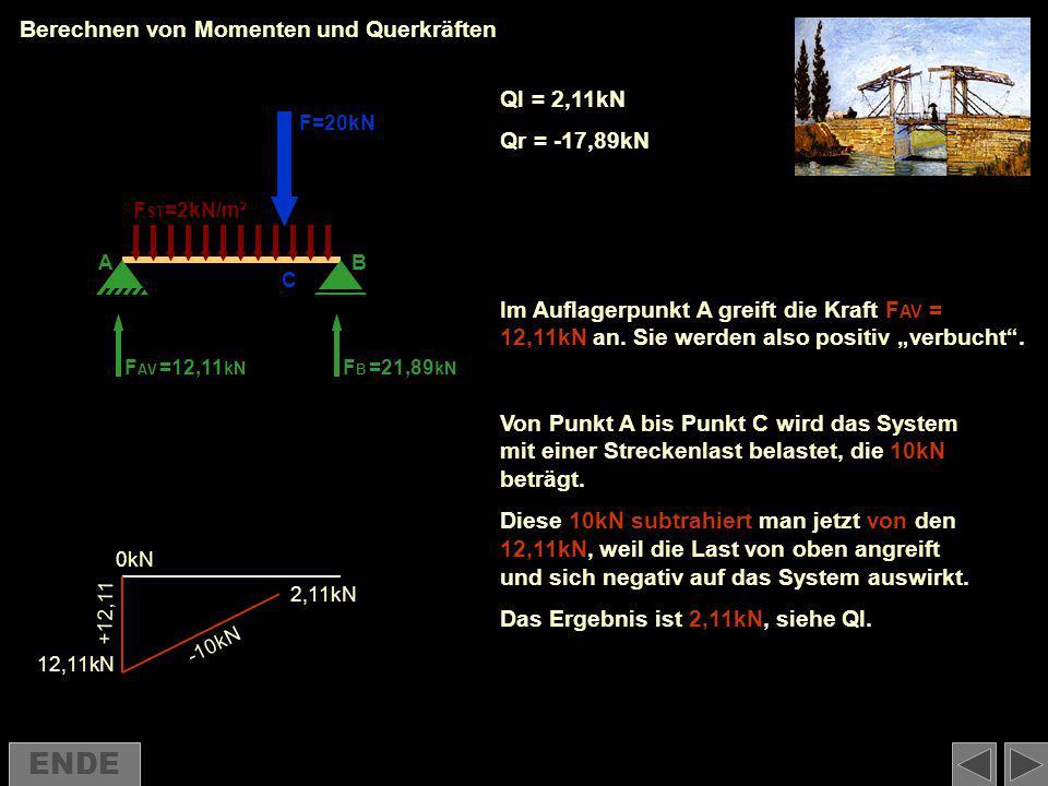 ENDE Berechnen von Momenten und Querkräften Ql = 2,11kN Qr = -17,89kN