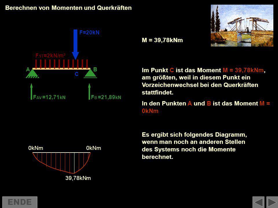 ENDE Berechnen von Momenten und Querkräften M = 39,78kNm