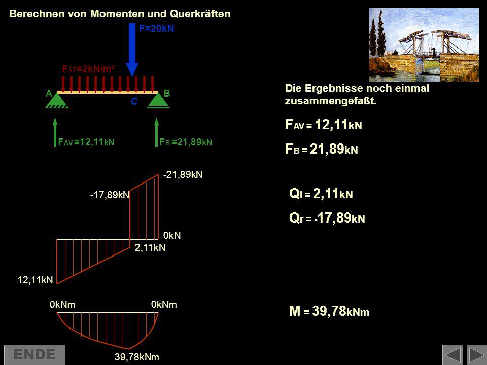 FAV = 12,11kN FB = 21,89kN Ql = 2,11kN Qr = -17,89kN M = 39,78kNm ENDE