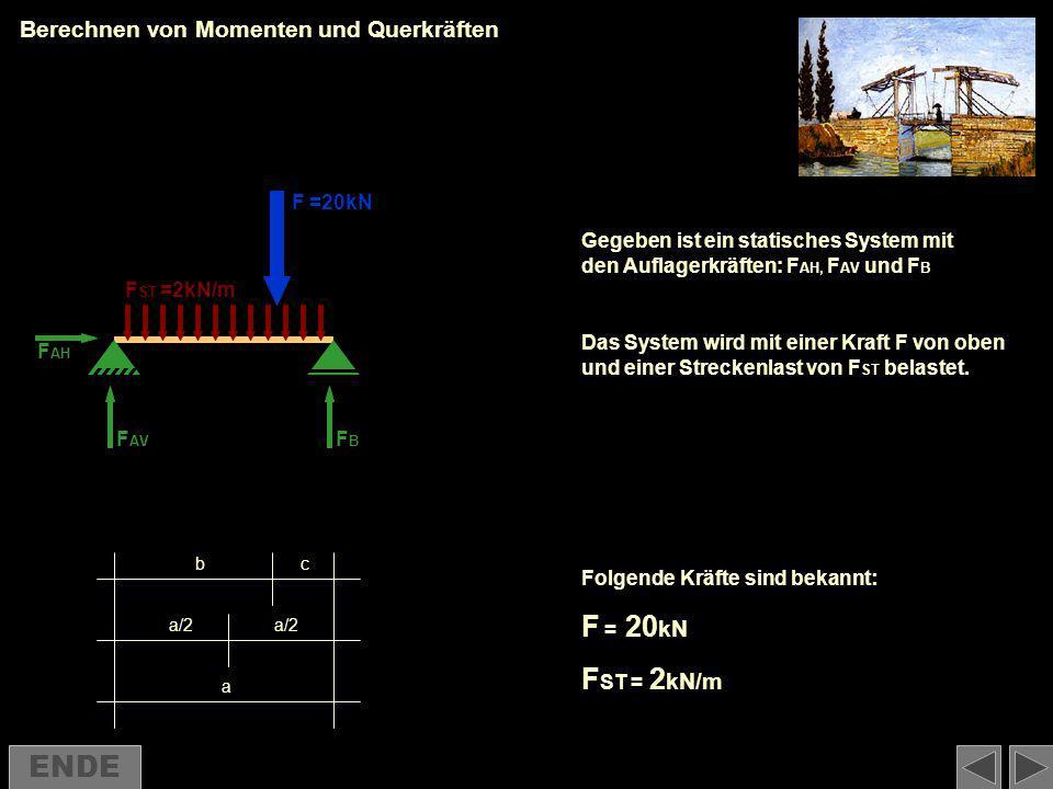 F = 20kN FST = 2kN/m ENDE Berechnen von Momenten und Querkräften F FST
