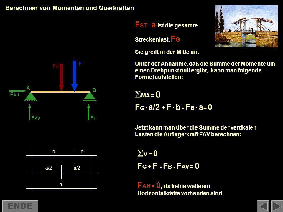MA = 0 V = 0 FST · a ist die gesamte FG · a/2 + F · b - FB · a= 0