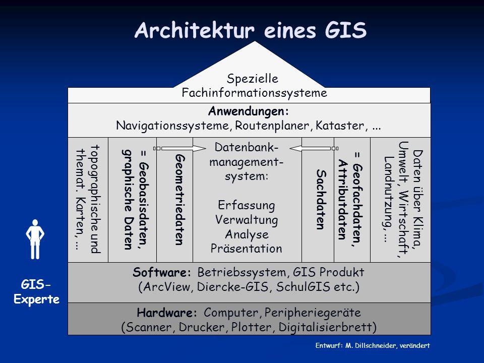 = Geobasisdaten, graphische Daten = Geofachdaten, Attributdaten