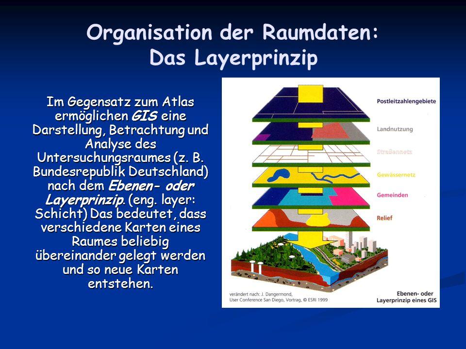 Organisation der Raumdaten: Das Layerprinzip
