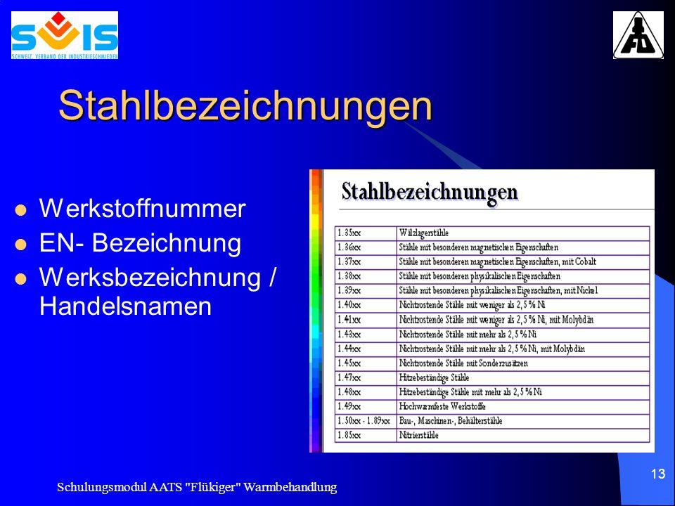 Stahlbezeichnungen Werkstoffnummer EN- Bezeichnung