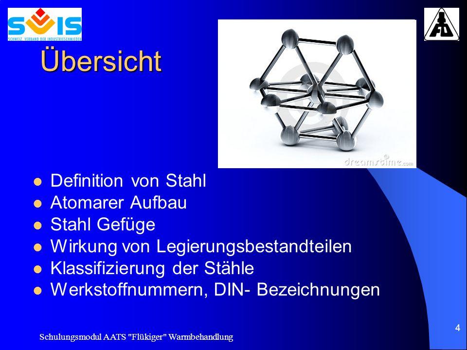 Übersicht Definition von Stahl Atomarer Aufbau Stahl Gefüge
