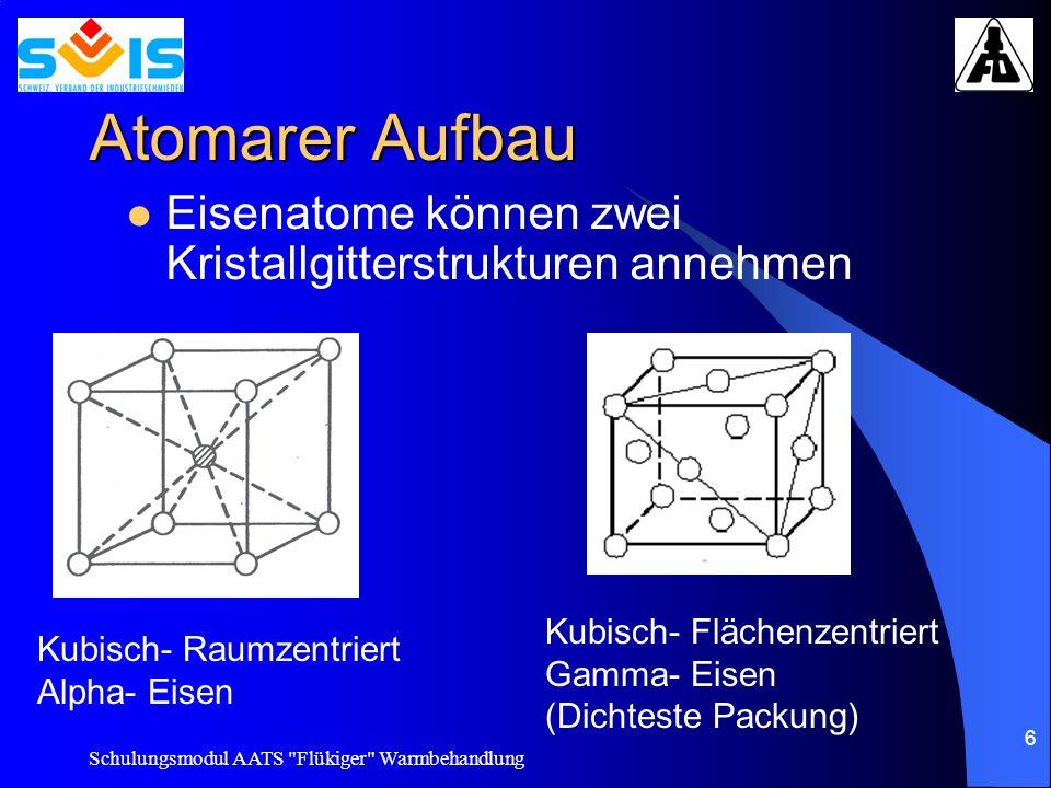 Atomarer Aufbau Eisenatome können zwei Kristallgitterstrukturen annehmen. Kubisch- Flächenzentriert.