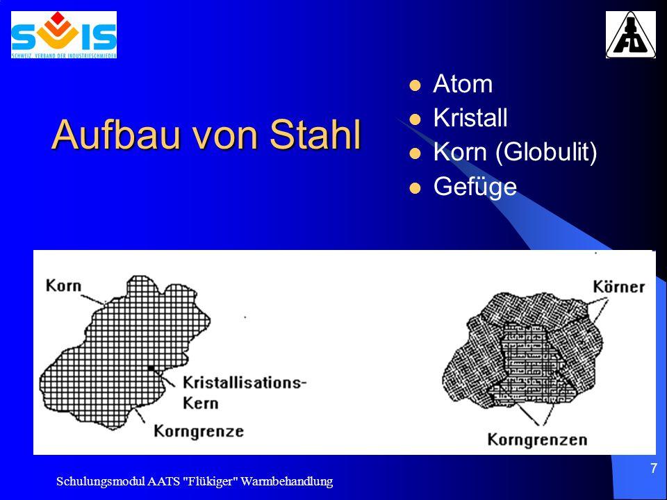 Aufbau von Stahl Atom Kristall Korn (Globulit) Gefüge
