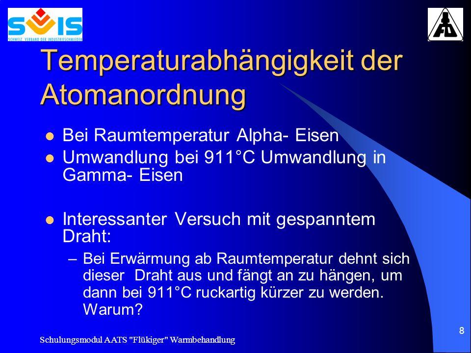 Temperaturabhängigkeit der Atomanordnung