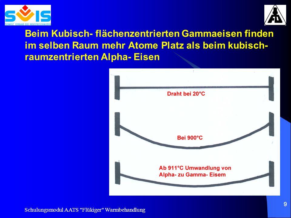 Beim Kubisch- flächenzentrierten Gammaeisen finden im selben Raum mehr Atome Platz als beim kubisch- raumzentrierten Alpha- Eisen