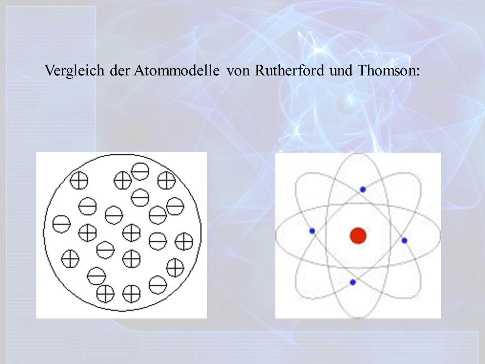 Vergleich der Atommodelle von Rutherford und Thomson: