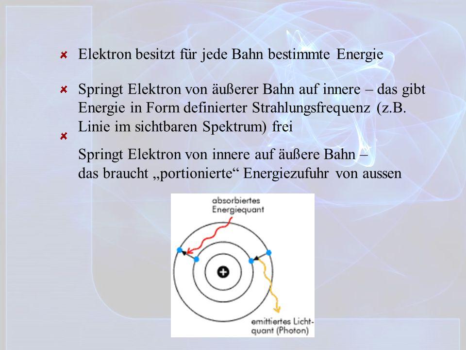 Elektron besitzt für jede Bahn bestimmte Energie