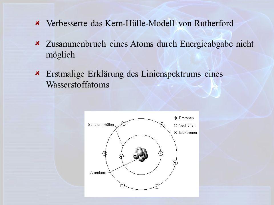 Verbesserte das Kern-Hülle-Modell von Rutherford