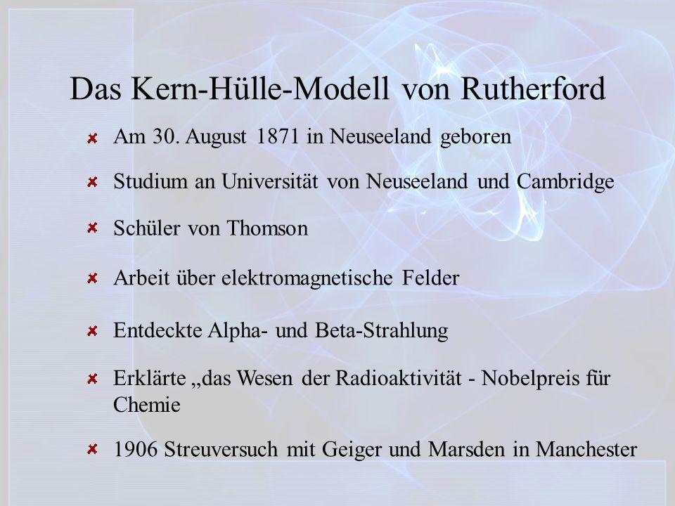 Das Kern-Hülle-Modell von Rutherford