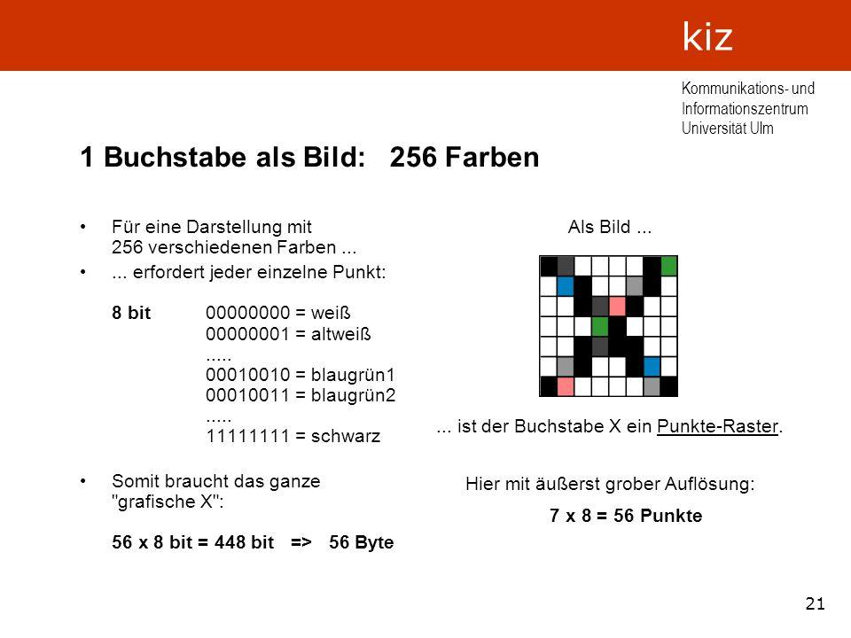 1 Buchstabe als Bild: 256 Farben